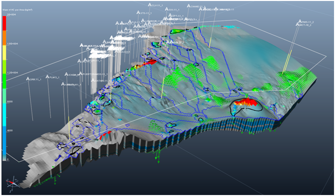 3D basin modeling results – HC saturation and main HC flows