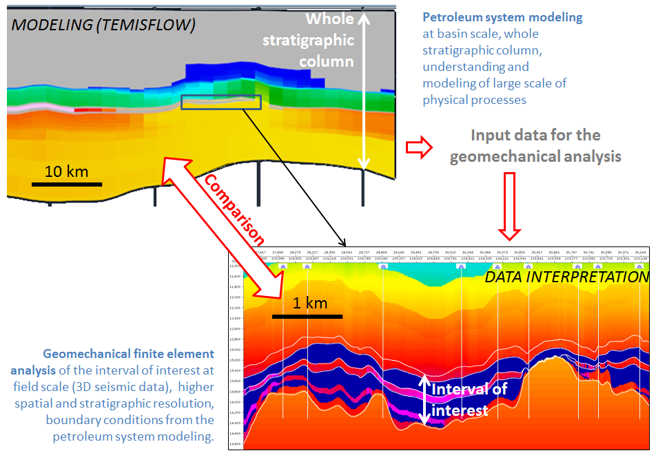 Pore Pressure In Jurassic And Cretaceous Of Kuwait