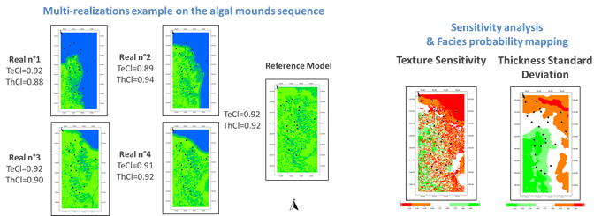 Uncertainty Analysis In Forward Stratigraphic Modeling: New Approaches to De-risk Geological Models