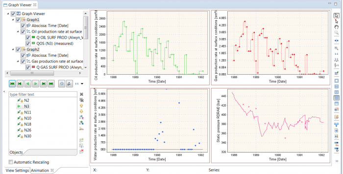 Customisable and real time updated post processing simulation graphs