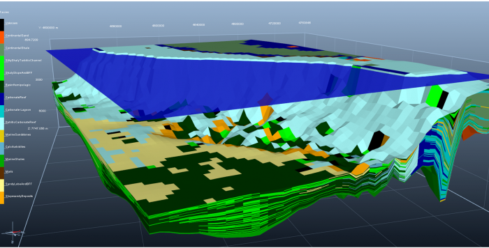 Simulated 3D block showing the facies distribution. Vertical exaggeration x10.