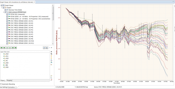 The Graph Viewer displays  simulation results  with  historic data and corresponding confidence intervals.